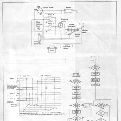 2001 Holden Rodeo Stereo Wiring Diagram Kenwood Car Radio Jackaroo : 30 Images - Diagrams | 138dhw.co