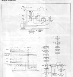 isuzu d max workshop manual pdf [ 905 x 1217 Pixel ]