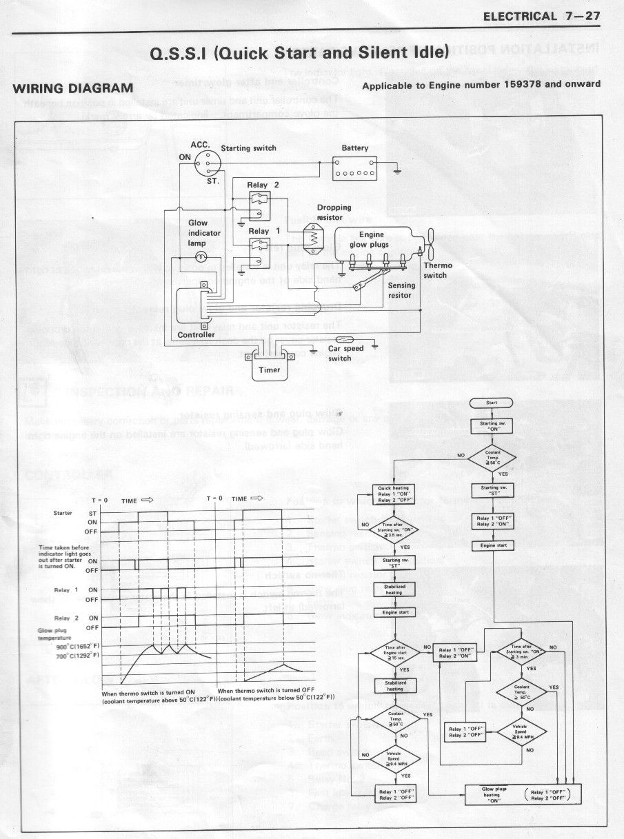 medium resolution of ozgemini com u2022 view topic wiring diagram for te diesel rh ozgemini com isuzu rodeo fuse