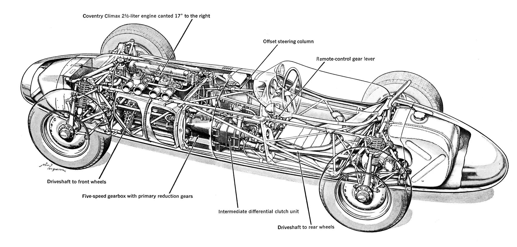 Ferguson P99