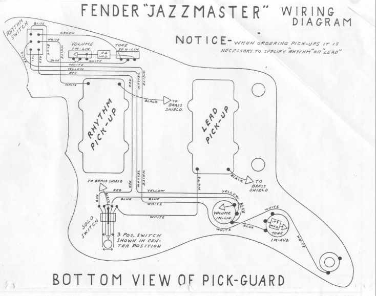 Wiring Diagram Fender Bass