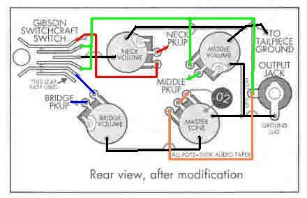 any 3 pickup/firebird iii p90 wiring diagram woes