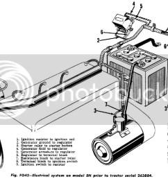 ford tractor plug wiring diagram wiring library1947 8n wiring diagram circuit diagram symbols u2022 [ 1206 x 824 Pixel ]