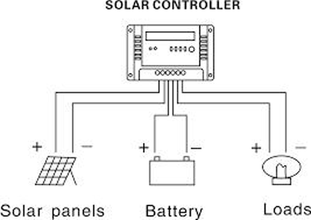 Schematic wiring diagram of the solar streetlight