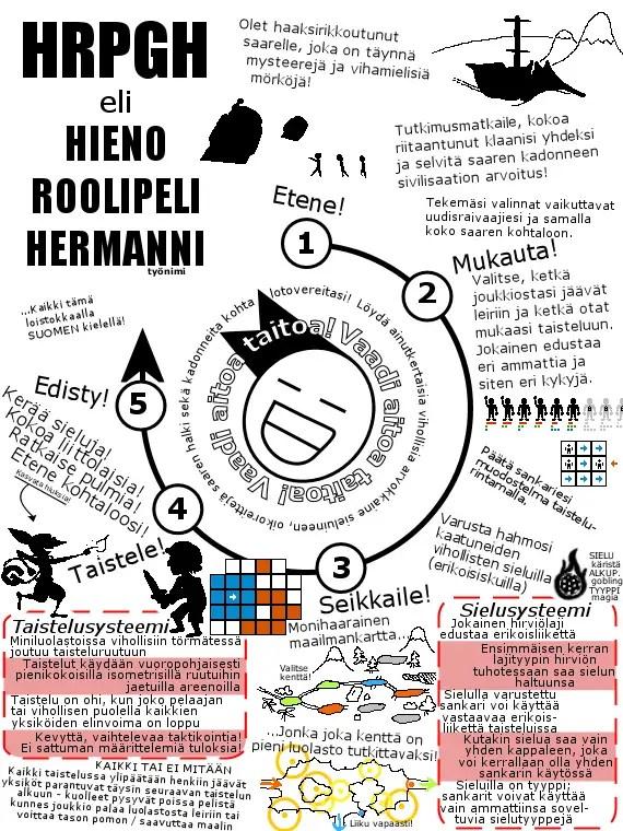 Hieno RPG Hermanni.