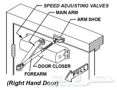 دفاش DOOR CLOSER للابواب الخشبية و الحديدية رداد