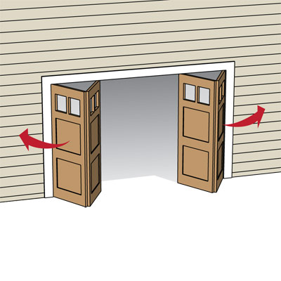All About Garage Doors Actionplushi