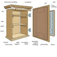 PDF DIY Wood Medicine Cabinet Plans Download wood picnic