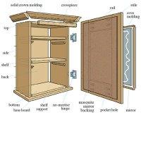 PDF DIY Wood Medicine Cabinet Plans Download wood picnic ...