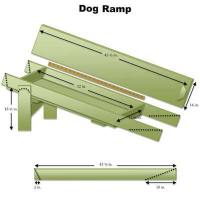 Overview | How to Build a Dog Ramp | This Old House