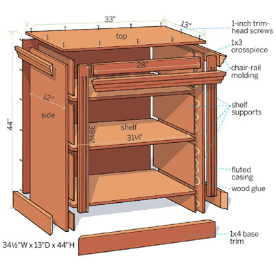 build small bookcase plans