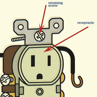 receptacle