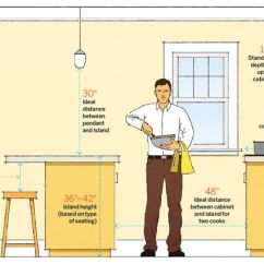 48 Kitchen Sink Base Cabinet Lowes Cabinets Reviews Numbers | 64 Important Every Homeowner ...