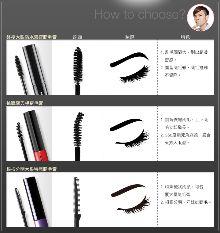 Kevin教學:如何選挑選睫毛膏? - BeautyMaker