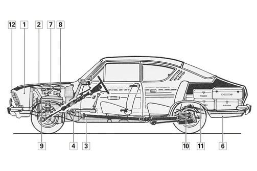 Opel Kadett B (1965-73) in der Kaufberatung: Ideal für