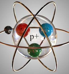 hydrogen atom model project pictures [ 1024 x 768 Pixel ]