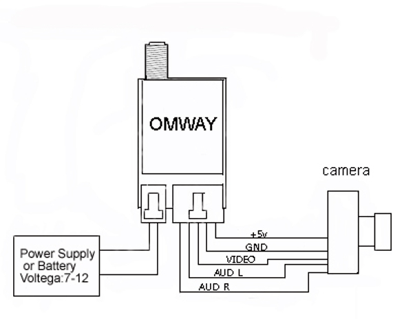 Aomway 5.8g 200mw TX RX Set with DVR