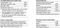 Precast Gels, Gradient 4-20% Tris-HEPES polyacrylamide ...