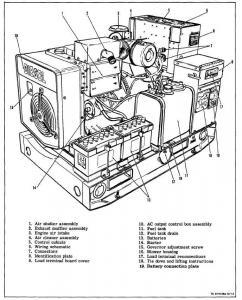 16.5 kVA Perkins Diesel Generator , 404C-22G1 , 1800RPM