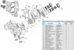 Hpv102 HPV118 Excavator Hitachi Hydraulic Pump Parts Ex200