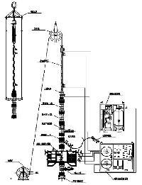 Slickline Pressure Control Equipment & Hydraulic Jetting