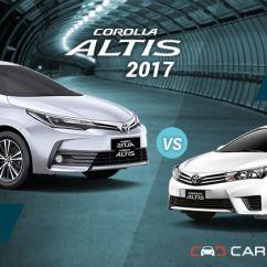 New Corolla Altis Vs Skoda Octavia Bemper Depan Grand Veloz 2017 Toyota Altis: Old | Cardekho.com