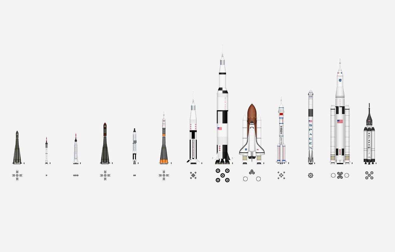 Wallpaper country, missiles, types, size comparison images