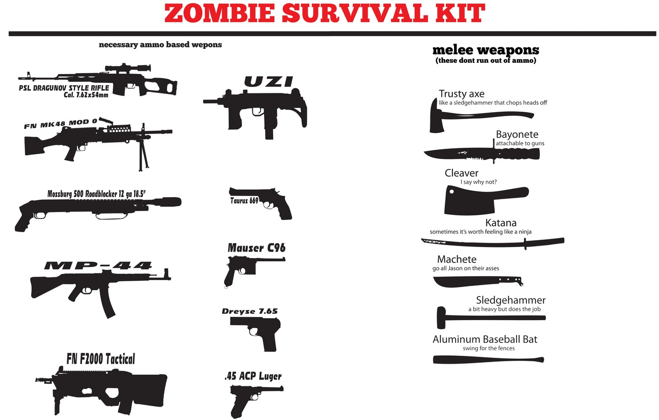 Wallpaper zombie, uzi, melee weapons, survival hit images
