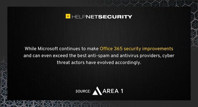 bypass Office 365 defenses