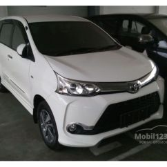 Grand New Avanza 2017 Harga Toyota Yaris Trd Sportivo Interior Jual Mobil Veloz 1 5 Di Jawa Timur Manual Mpv