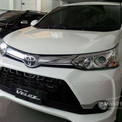 Harga Mobil Grand New Avanza 2016 Foto Jual Toyota Veloz 1 5 Di Dki Jakarta Automatic Mpv