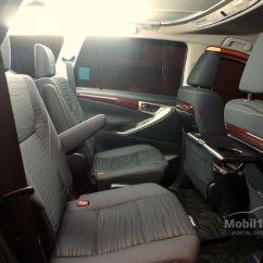 All New Kijang Innova Type Q Spesifikasi Grand Veloz 2015 Jual Mobil Toyota 2016 2 4 Di Jawa Timur Manual Mpv