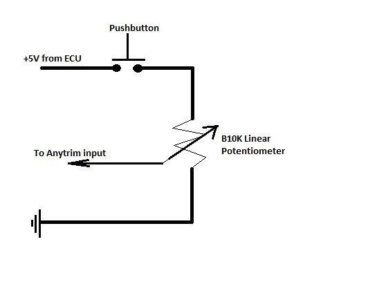 Launch control with potentiometer