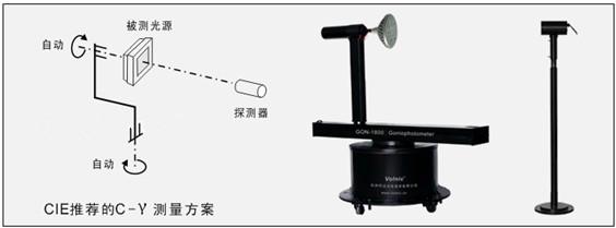 IES Standard Led Lights Testing System,GON-2000