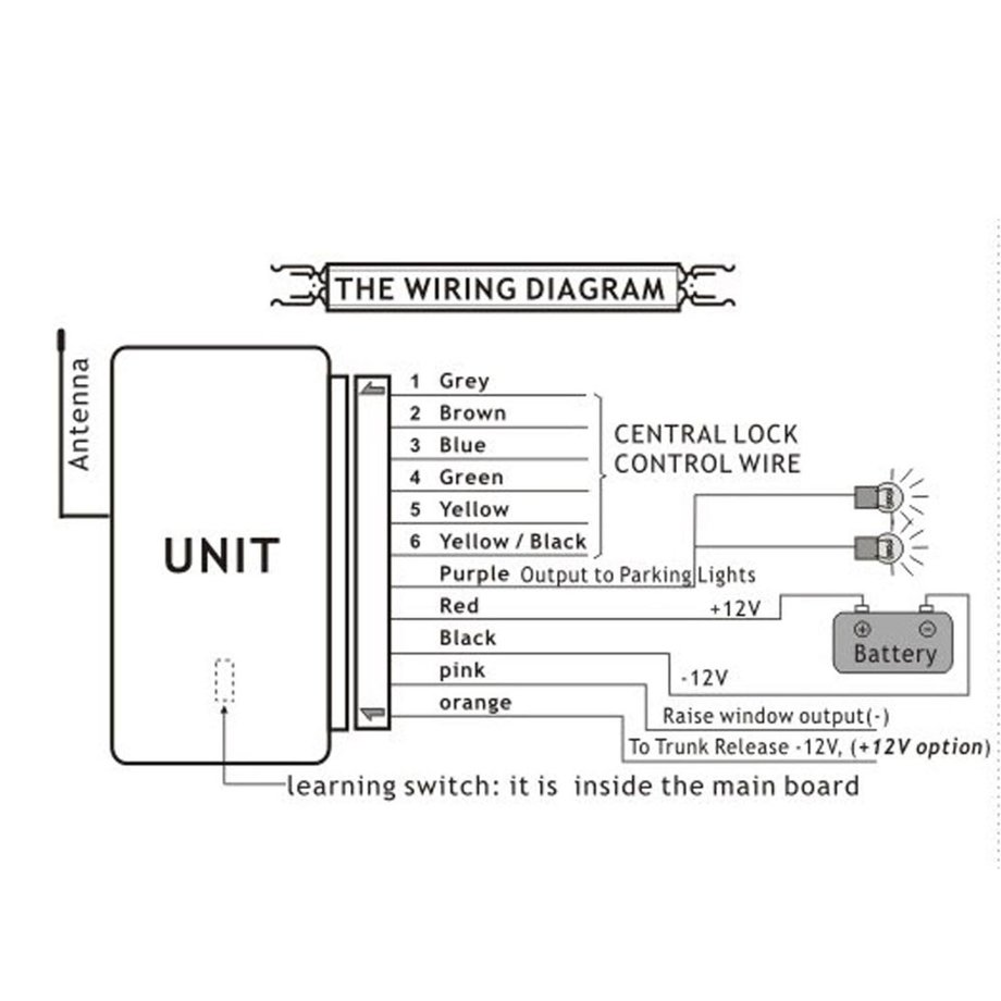 hight resolution of main control unit 2x remotes instructions wiring diagram wiring main control unit 2x remotes instructions wiring diagram