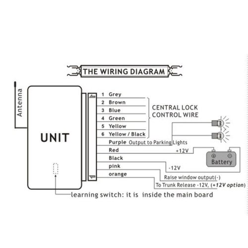 small resolution of main control unit 2x remotes instructions wiring diagram wiring main control unit 2x remotes instructions wiring diagram