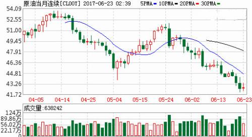 國際油價:未來黃金價格的研判指標之一(組圖)|油價 | 頁巖油 | 黃金 | 紙幣 | 歐佩克 | 石油 | 原油 | 財經觀察 ...