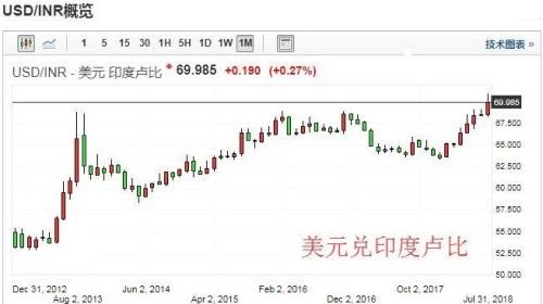 哪兩個國家才是形成大蕭條的源頭?(圖) 美元   新興市場   貨幣   危機   債務   財經評論   看中國網