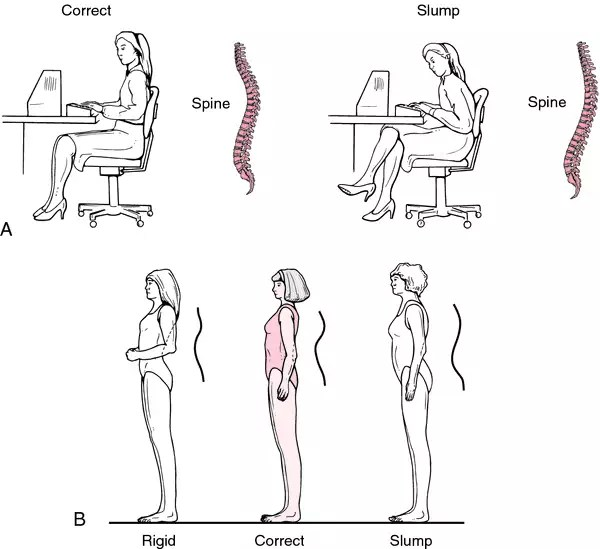 Figure 1 Searching Procedure Of Meta Ysis On Video Isted Thoracoscopic Decortication Versus Open Thoracotomy For Patients With Empyema