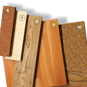 sustainable alternatives to certified hardwoods