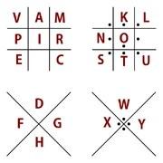 Cipher key