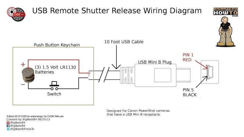 Rca To Rj45 Wiring Diagram Usb Remote Chdk Wiki