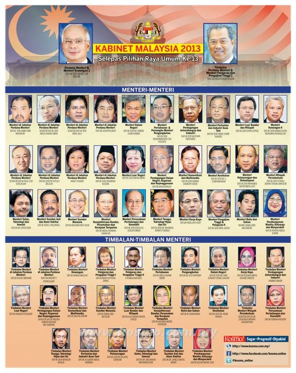 menteri kabinet 2013, poster kabinet 2013, barisan kabinet 2013,
