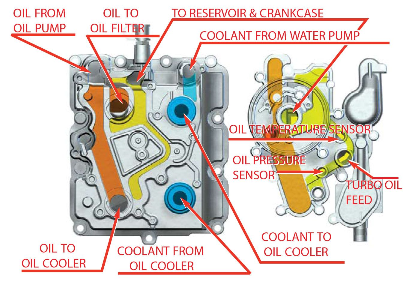 3 4l Engine Water Circulation Diagram Which Remote Oil Cooler Page 25 Ford Powerstroke