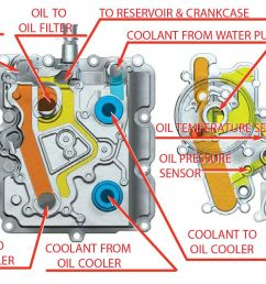 ford 6 0 wiring harness diagrams 32 wiring diagram 07 ford 6 0 fuel filter location [ 1374 x 957 Pixel ]