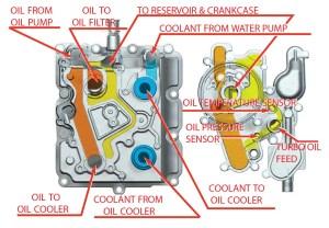 2003 Ford F350 6 0 Diesel Wiring Diagram  Somurich