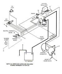 Diagram Ezgo Gas Golf Cart Wiring Ez Go additionally Trojan Hydrolink Battery Watering System also Electric Golf Cart besides Chevy 3500 Vs Ford 250 besides Vin Number Location On Golf Cart. on ez go wiring diagram