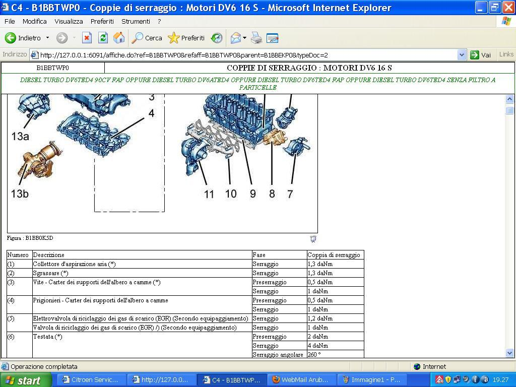peugeot expert wiring diagram hvlp spray gun parts manuale officina bipper boxer ranch rcz ebay