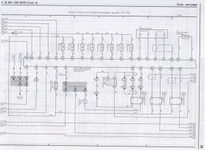 Toyota Altezza Wiring Diagram | Wiring Library