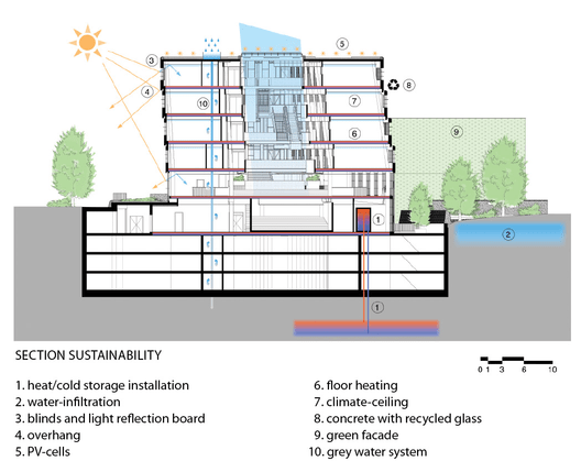 Liag_fed_nijmegen-section-sustainability_copy